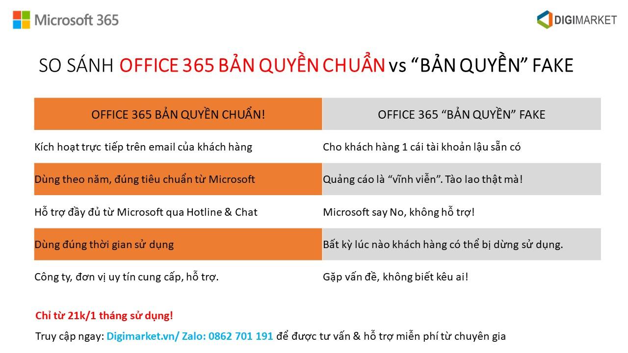 Bản quyền Office 365